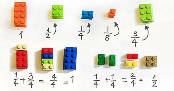 http://www.boredpanda.com/lego-math-teaching-children-alycia-zimmerman/
