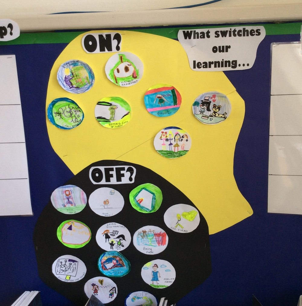Whats Ahead For Students With Learning >> What We Ve Done And What S Ahead Kew Primary School Blog